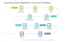 Learning Data Algorithms Five Year Timeline Structure