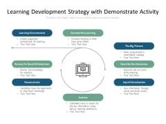 Learning Development Strategy With Demonstrate Activity Ppt PowerPoint Presentation Gallery File Formats