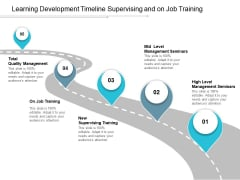 Learning Development Timeline Supervising And On Job Training Ppt PowerPoint Presentation File Master Slide