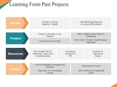 Learning From Past Projects Ppt PowerPoint Presentation Inspiration Influencers