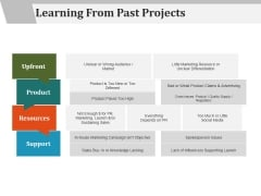 Learning From Past Projects Ppt PowerPoint Presentation Layouts Portrait
