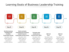 Learning Goals Of Business Leadership Training Ppt PowerPoint Presentation Model Icon PDF