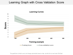 Learning Graph With Cross Validation Score Ppt PowerPoint Presentation Visual Aids Inspiration