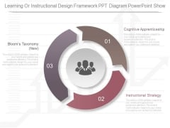 Learning Or Instructional Design Framework Ppt Diagram Powerpoint Show
