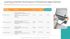 Learning Oriented Techniques In Disciplined Agile Delivery Ppt Inspiration Influencers PDF