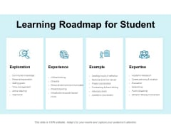Learning Roadmap For Student Ppt PowerPoint Presentation Infographic Template Background Images