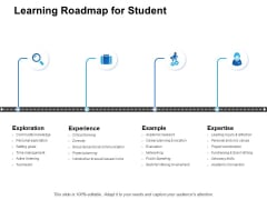 Learning Roadmap For Student Ppt PowerPoint Presentation Professional Infographic Template
