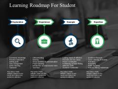 Learning Roadmap For Student Ppt PowerPoint Presentation Slides Brochure