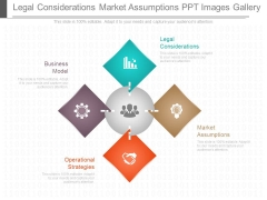Legal Considerations Market Assumptions Ppt Images Gallery