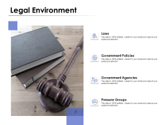 Legal Environment Ppt PowerPoint Presentation Gallery Graphics