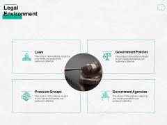 Legal Environment Ppt PowerPoint Presentation Infographics Maker