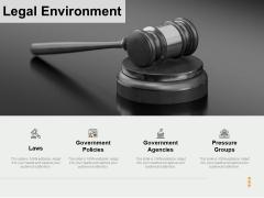 Legal Environment Ppt PowerPoint Presentation Model Display