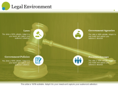 legal environment ppt powerpoint presentation summary structure