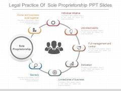 Legal Practice Of Sole Proprietorship Ppt Slides
