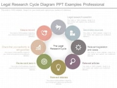 Legal Research Cycle Diagram Ppt Examples Professional