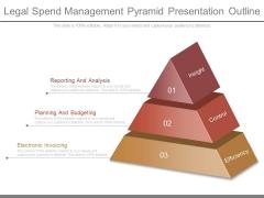 Legal Spend Management Pyramid Presentation Outline