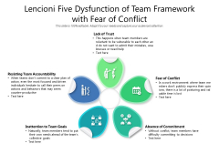Lencioni Five Dysfunction Of Team Framework With Fear Of Conflict Ppt PowerPoint Presentation Slides Show PDF