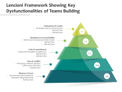 Lencioni Framework Showing Key Dysfunctionalities Of Teams Building Ppt PowerPoint Presentation Icon Styles PDF