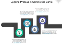 Lending Process In Commercial Banks Ppt PowerPoint Presentation Ideas