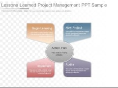 Lessons Learned Project Management Ppt Sample