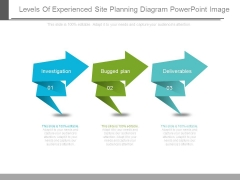 Levels Of Experienced Site Planning Diagram Powerpoint Image