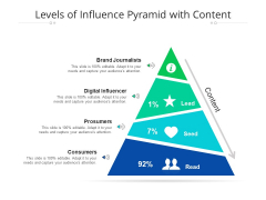 Levels Of Influence Pyramid With Content Ppt PowerPoint Presentation File Smartart PDF