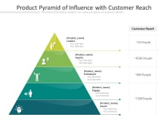 Levels Of Influence Pyramid With Customer Reach Ppt PowerPoint Presentation Icon Layouts PDF