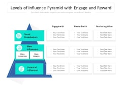 Levels Of Influence Pyramid With Engage And Reward Ppt PowerPoint Presentation Gallery Example File PDF