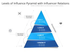 Levels Of Influence Pyramid With Influencer Relations Ppt PowerPoint Presentation Gallery Examples PDF