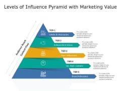 Levels Of Influence Pyramid With Marketing Value Ppt PowerPoint Presentation Icon Professional PDF