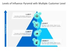 Levels Of Influence Pyramid With Multiple Customer Level Ppt PowerPoint Presentation Gallery Smartart PDF