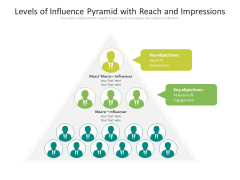 Levels Of Influence Pyramid With Reach And Impressions Ppt PowerPoint Presentation Gallery Graphics Design PDF