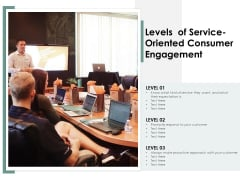 Levels Of Service Oriented Consumer Engagement Ppt PowerPoint Presentation Styles Graphics Design