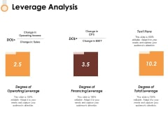 Leverage Analysis Ppt PowerPoint Presentation File Objects