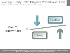 Leverage Equity Ratio Diagram Powerpoint Guide