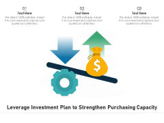 Leverage Investment Plan To Strengthen Purchasing Capacity Ppt PowerPoint Presentation Slides Designs Download PDF