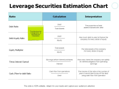 Leverage Securities Estimation Chart Ppt PowerPoint Presentation File Format