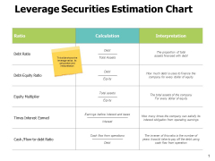 Leverage Securities Estimation Chart Ppt PowerPoint Presentation Professional Structure