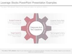 Leverage Stocks Powerpoint Presentation Examples