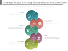 Leveraged Buyout Financing Structure Powerpoint Slides Deck