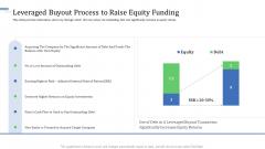 Leveraged Buyout Process To Raise Equity Funding Microsoft PDF