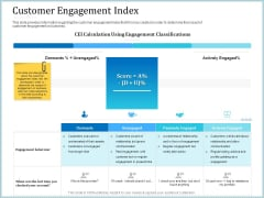 Leveraged Client Engagement Customer Engagement Index Guidelines PDF
