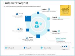 Leveraged Client Engagement Customer Footprint Graphics PDF