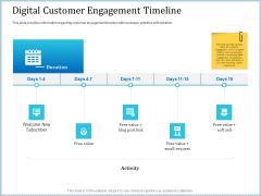 Leveraged Client Engagement Digital Customer Engagement Timeline Information PDF