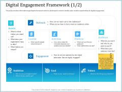 Leveraged Client Engagement Digital Engagement Framework Assets Professional PDF