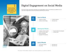 Leveraged Client Engagement Digital Engagement On Social Media Summary PDF