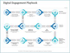 Leveraged Client Engagement Digital Engagement Playbook Professional PDF