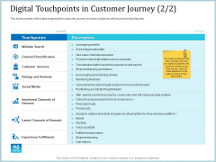Leveraged Client Engagement Digital Touchpoints In Customer Journey Paid Elements PDF
