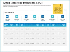 Leveraged Client Engagement Email Marketing Dashboard Rate Rules PDF
