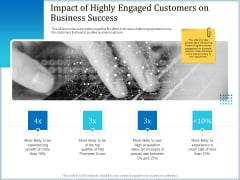 Leveraged Client Engagement Impact Of Highly Engaged Customers On Business Success Elements PDF